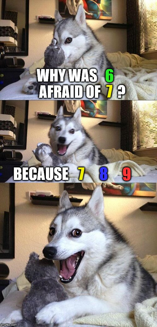 Bad Pun Dog Meme | WHY WAS           AFRAID OF      ? 6 7 BECAUSE 7 8 9 | image tagged in memes,bad pun dog | made w/ Imgflip meme maker