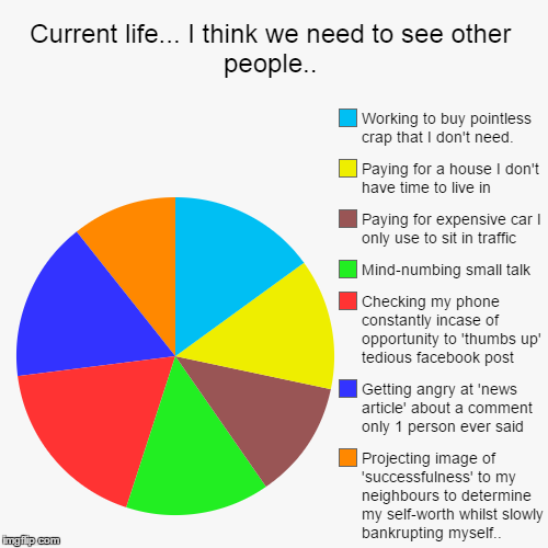 Current Life I Think We Need To See Other People Imgflip