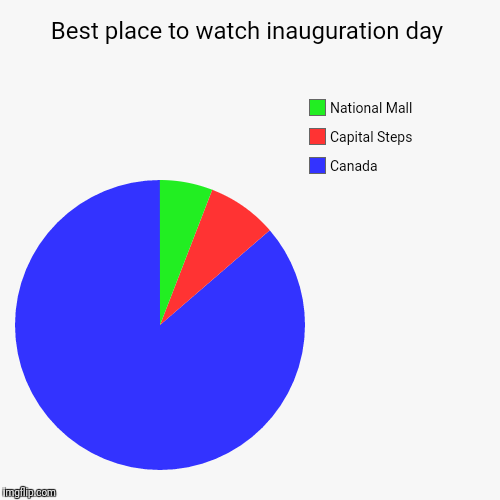 Best place to watch inauguration day | Canada, Capital Steps, National Mall | image tagged in funny,pie charts | made w/ Imgflip pie chart maker