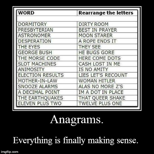 Illuminati: Confirmed. | Anagrams. | Everything is finally making sense. | image tagged in funny,demotivationals,illuminati,anagram | made w/ Imgflip demotivational maker