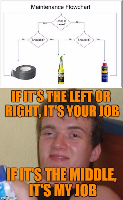 IF IT'S THE LEFT OR RIGHT, IT'S YOUR JOB IF IT'S THE MIDDLE, IT'S MY JOB | made w/ Imgflip meme maker