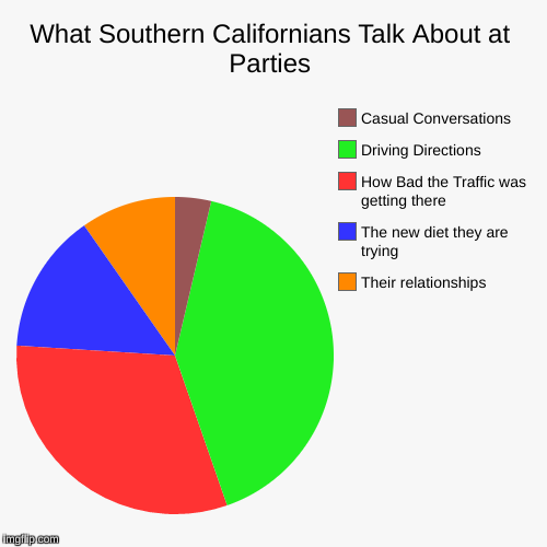 """I'd like a beer, because the traffic on the 5 was horrific and I got lost finding your house, because they all look the same""  