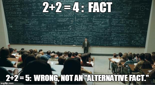 "math in a nutshell | 2+2 = 4 :  FACT 2+2 = 5:  WRONG, NOT AN ""ALTERNATIVE FACT."" 