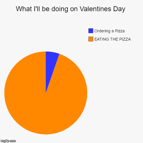 True story | What I'll be doing on Valentines Day | EATING THE PIZZA, Ordering a Pizza | image tagged in funny,pie charts | made w/ Imgflip pie chart maker