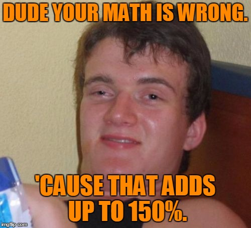 10 Guy Meme | DUDE YOUR MATH IS WRONG. 'CAUSE THAT ADDS UP TO 150%. | image tagged in memes,10 guy | made w/ Imgflip meme maker