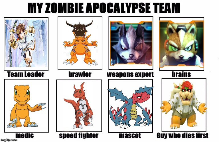 My Zombie Apocalypse Team | image tagged in my zombie apocalypse team,mario,star fox,digimon,kid icarus,pokemon | made w/ Imgflip meme maker