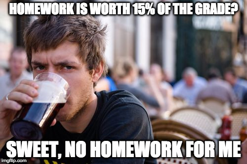 Lazy College Senior Meme | HOMEWORK IS WORTH 15% OF THE GRADE? SWEET, NO HOMEWORK FOR ME | image tagged in memes,lazy college senior | made w/ Imgflip meme maker