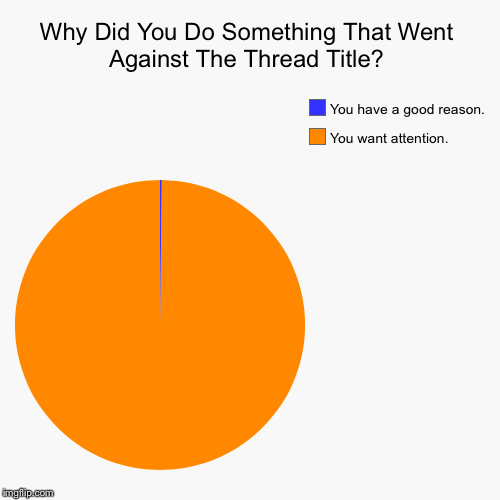 Why Did You Do Something That Went Against The Thread Title? | You want attention., You have a good reason. | image tagged in funny,pie charts | made w/ Imgflip chart maker