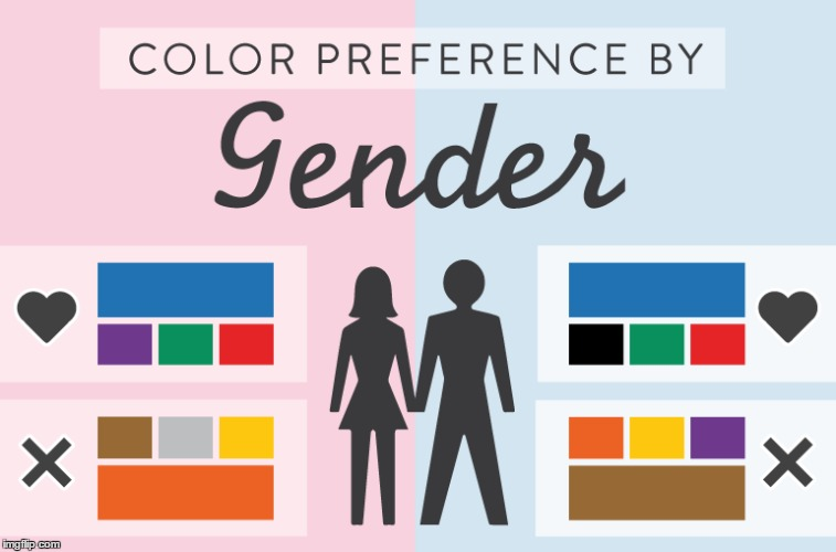 classify gender by first name  | image tagged in name gender check,name gender guesser,first name gender database,name gender | made w/ Imgflip meme maker