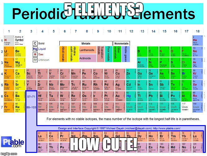 5 ELEMENTS? HOW CUTE! | made w/ Imgflip meme maker
