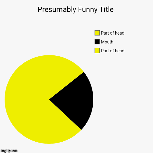 "PAC man! Don't pay attention to the ""presumably funny title"" I messed up, lol 