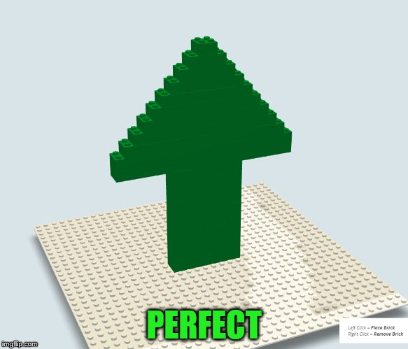 PERFECT | made w/ Imgflip meme maker