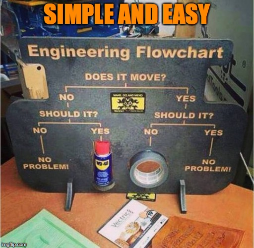 Flow Chart for Engineers | SIMPLE AND EASY | image tagged in duct tape,engineers | made w/ Imgflip meme maker