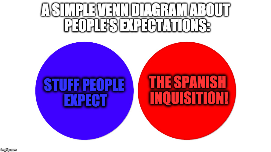 Monty Python week... what everyone was expecting no one to expect.  | A SIMPLE VENN DIAGRAM ABOUT PEOPLE'S EXPECTATIONS: STUFF PEOPLE EXPECT THE SPANISH INQUISITION! | image tagged in monty python week,monty python,nobody expects the spanish inquisition monty python,memes,venn diagram,funny memes | made w/ Imgflip meme maker