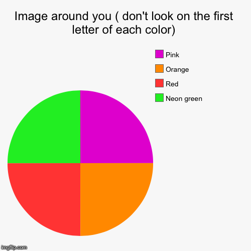 Image around you ( don't look on the first letter of each color) | Neon green, Red, Orange , Pink | image tagged in funny,pie charts | made w/ Imgflip pie chart maker