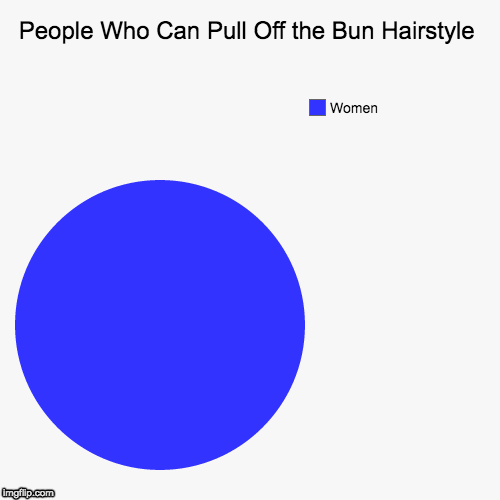 People Who Can Pull Off the Bun Hairstyle | Women | image tagged in funny,pie charts,man bun,memes,funny memes | made w/ Imgflip chart maker