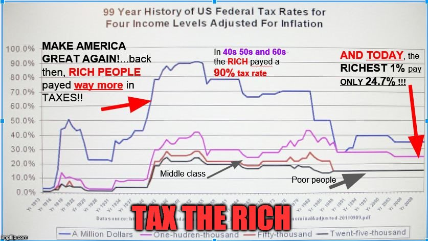 TAX THE RICH | image tagged in america,republicans,trump | made w/ Imgflip meme maker