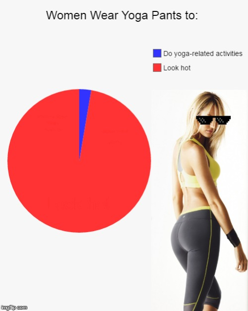 Raising A-wear-ness. Yoga Pants Week, a tetsuoswrath/Lynch1979 event, March 20-27. | Women Wear Yoga Pants to: Look hot Do yoga-related activities | image tagged in pie charts,memes,yoga pants week,candice swanepoel,deal with it,memestrocity | made w/ Imgflip meme maker