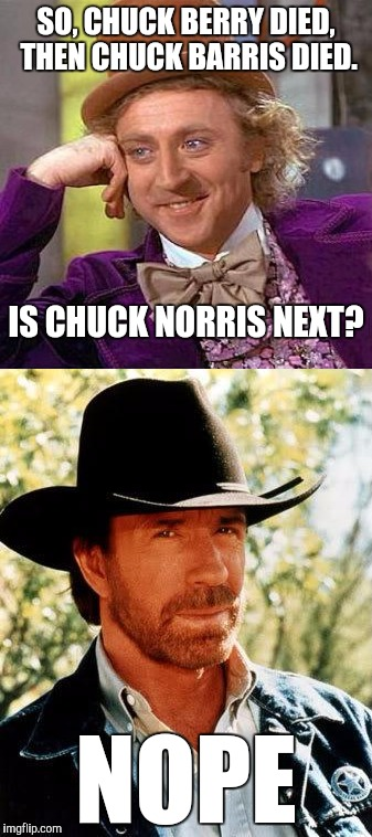 1lvbq9 image tagged in memes,creepy condescending wonka,chuck norris