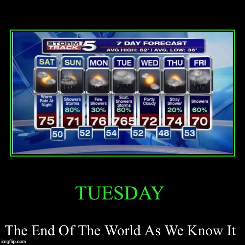 It's been nice knowing you all ;-)  | TUESDAY | The End Of The World As We Know It | image tagged in funny,demotivationals,sunscreen won't save you now,lynch1979 | made w/ Imgflip demotivational maker