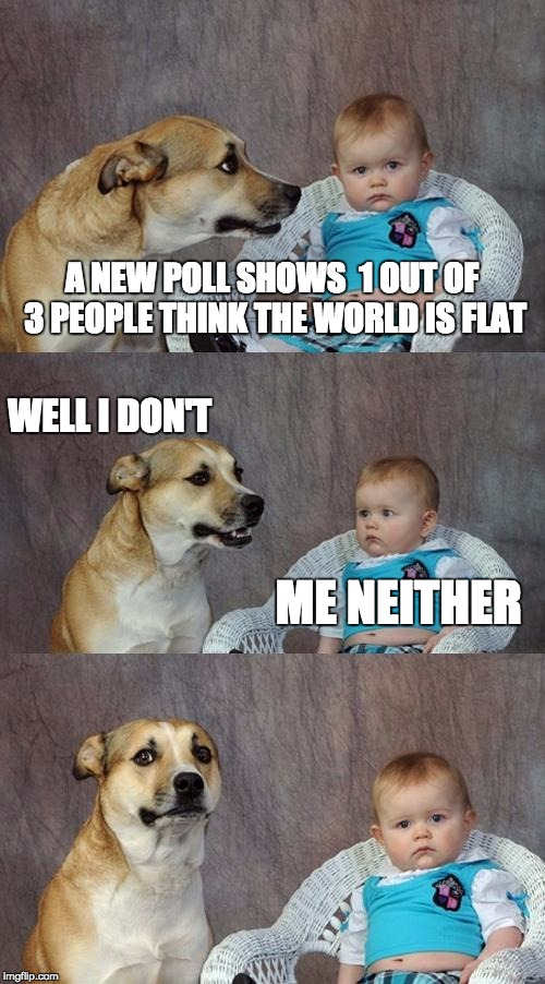 Dad Joke Dog Meme | A NEW POLL SHOWS  1 OUT OF 3 PEOPLE THINK THE WORLD IS FLAT ME NEITHER WELL I DON'T | image tagged in memes,dad joke dog | made w/ Imgflip meme maker