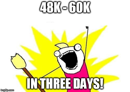 Thank you!! | 48K - 60K IN THREE DAYS! | image tagged in memes,x all the y,thank you | made w/ Imgflip meme maker