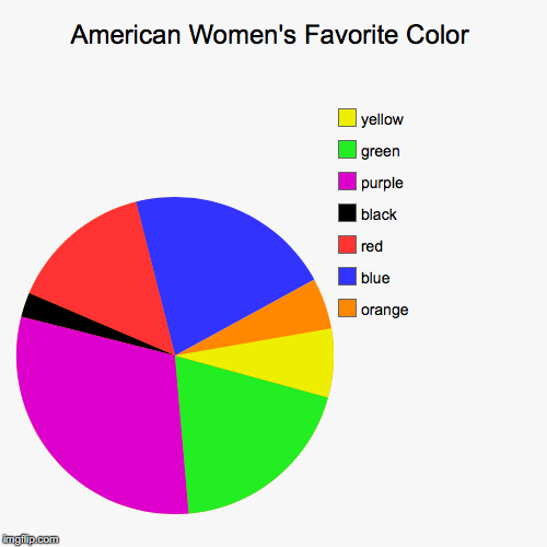 womens favorite color