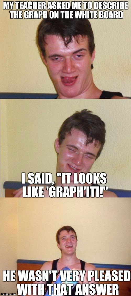 "10 guy bad pun | MY TEACHER ASKED ME TO DESCRIBE THE GRAPH ON THE WHITE BOARD I SAID, ""IT LOOKS LIKE 'GRAPH'ITI!"" HE WASN'T VERY PLEASED WITH THAT ANSWER 