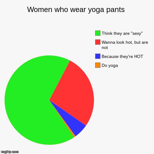 Women Who Wear Yoga Pants