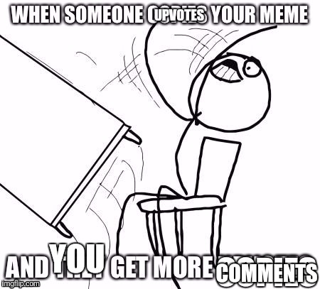 COMMENTS YOU | made w/ Imgflip meme maker