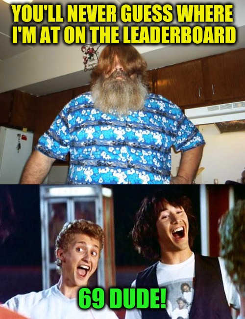 I normally don't use a submission to brag about an accomplishment, but I couldn't pass this up. Thanks everybody | YOU'LL NEVER GUESS WHERE I'M AT ON THE LEADERBOARD 69 DUDE! | image tagged in swiggy itt,bill and ted,leaderboard,thanks everyone | made w/ Imgflip meme maker