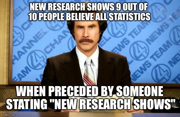 "BREAKING NEWS | NEW RESEARCH SHOWS 9 OUT OF 10 PEOPLE BELIEVE ALL STATISTICS WHEN PRECEDED BY SOMEONE STATING ""NEW RESEARCH SHOWS"" 