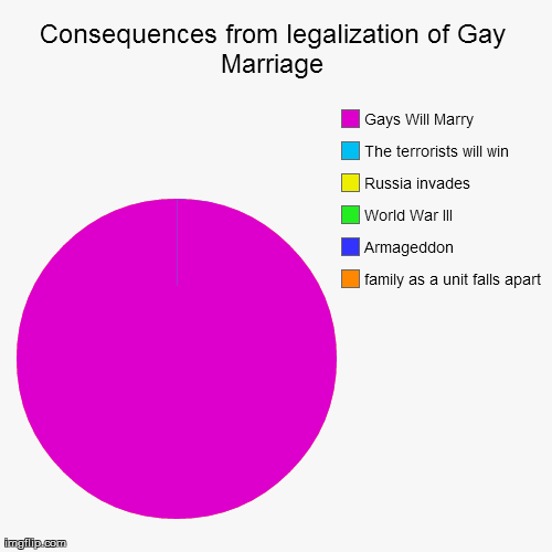 illinois support for gay marriage