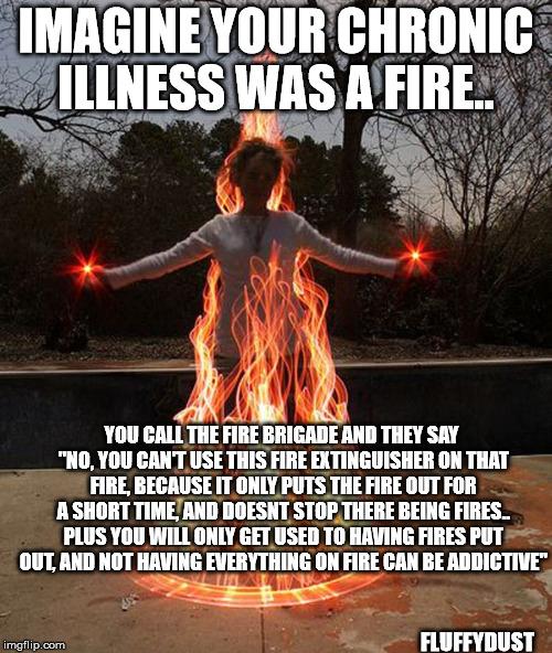 1n0umd chronic illness imgflip,Chronic Illness Meme