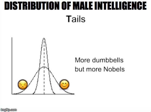 Sci Science Math