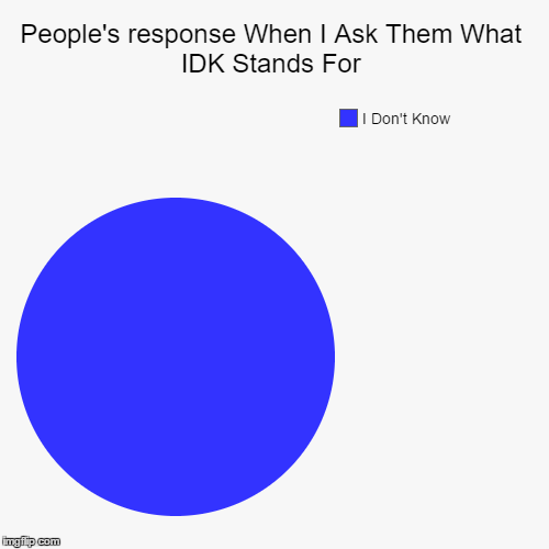 Why Does No-one Know What It Stands For | People's response When I Ask Them What IDK Stands For | I Don't Know | image tagged in funny,pie charts,memes,gifs,idk,useless | made w/ Imgflip pie chart maker