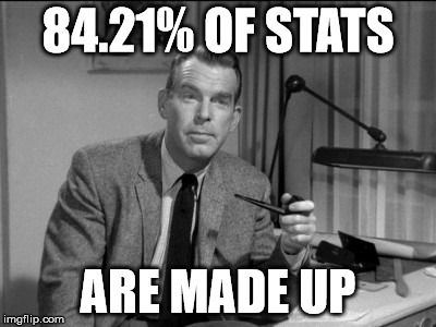 fred macmurray | 84.21% OF STATS ARE MADE UP | image tagged in statistics,funny memes | made w/ Imgflip meme maker