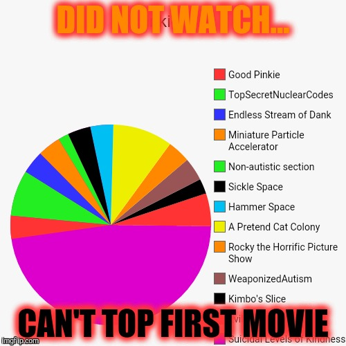 DID NOT WATCH... CAN'T TOP FIRST MOVIE | made w/ Imgflip meme maker