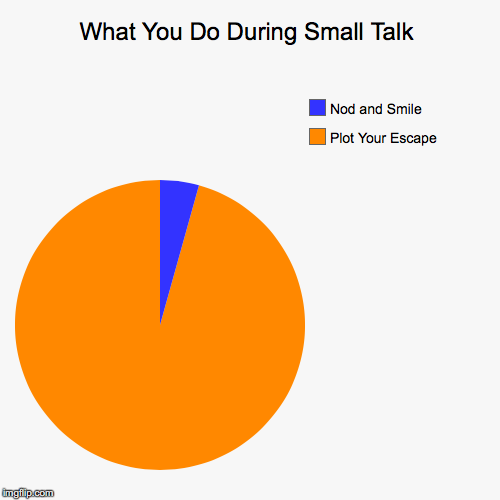 Conversation Exit Strategy | What You Do During Small Talk | Plot Your Escape, Nod and Smile | image tagged in funny,pie charts | made w/ Imgflip pie chart maker