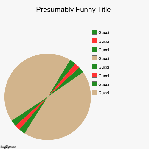 Gucci, Gucci, Gucci, Gucci, Gucci, Gucci, Gucci, Gucci | image tagged in funny,pie charts | made w/ Imgflip pie chart maker