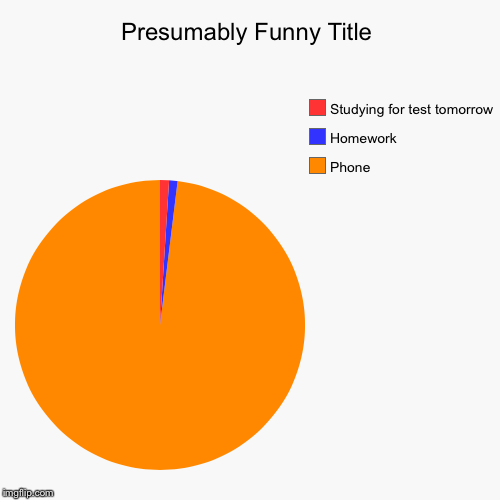 Phone , Homework , Studying for test tomorrow | image tagged in funny,pie charts | made w/ Imgflip pie chart maker