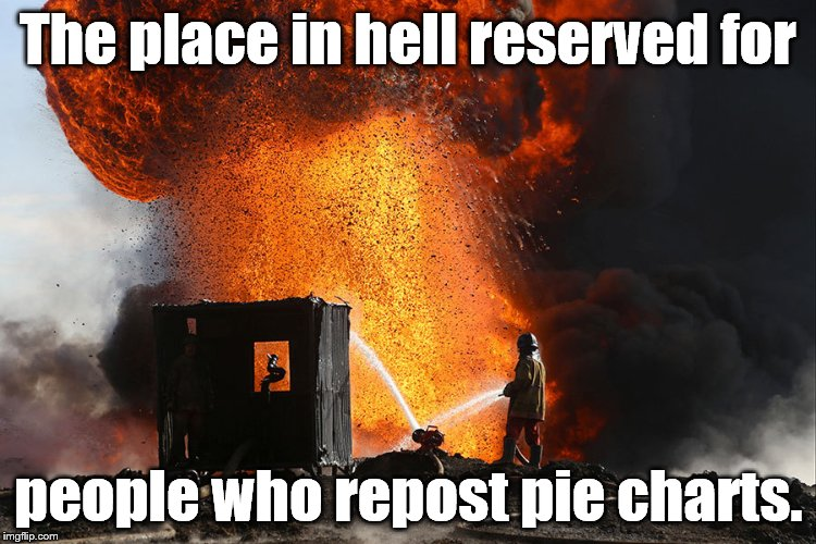 burning oil well Qayyara, Iraq | The place in hell reserved for people who repost pie charts. | image tagged in burning oil well qayyara,iraq | made w/ Imgflip meme maker