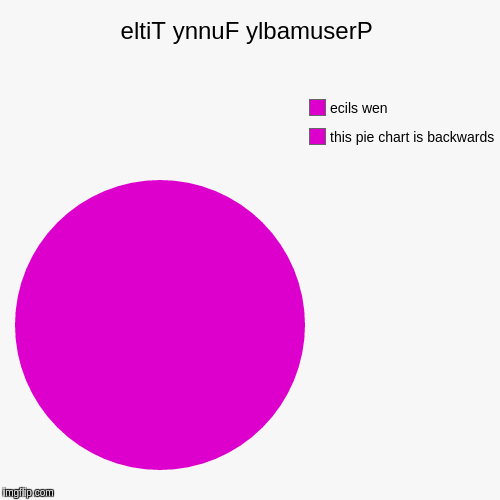 this was so hard to make. | eltiT ynnuF ylbamuserP | this pie chart is backwards, ecils wen | image tagged in funny,pie charts | made w/ Imgflip pie chart maker