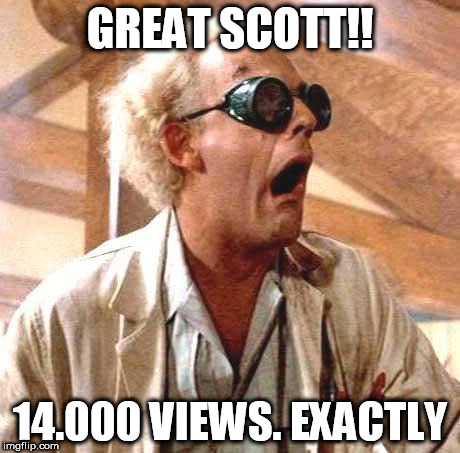 GREAT SCOTT!! 14.000 VIEWS. EXACTLY | made w/ Imgflip meme maker