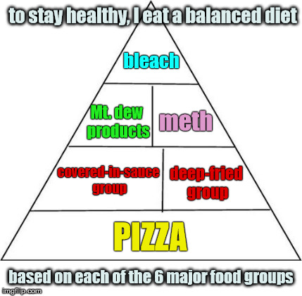 to stay healthy, I eat a balanced diet based on each of the 6 major food groups PIZZA covered-in-sauce group deep-fried group Mt. dew produc | image tagged in memes,food,diet,eating healthy,food pyramid | made w/ Imgflip meme maker