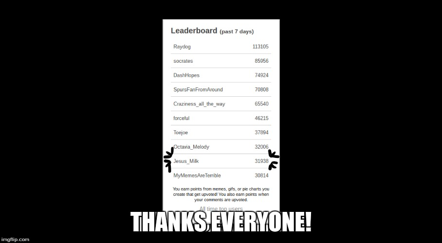 Top 10 leaderboard! Thanks everyone! | THANKS EVERYONE! | image tagged in funny,mymemesaremilky | made w/ Imgflip meme maker