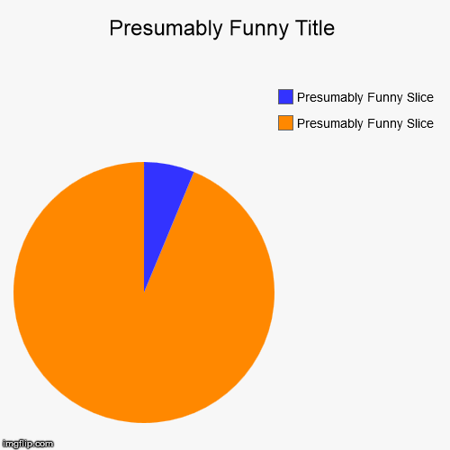 Presumably Funny Title | Presumably Funny Slice, Presumably Funny Slice | image tagged in funny,pie charts | made w/ Imgflip pie chart maker