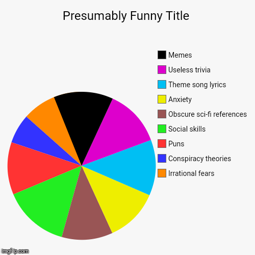 Reasons why I'm forever alone.  | Irrational fears , Conspiracy theories , Puns , Social skills , Obscure sci-fi references , Anxiety , Theme song lyrics , Useless trivia , M | image tagged in funny,pie charts,forever alone,extra baggage | made w/ Imgflip pie chart maker