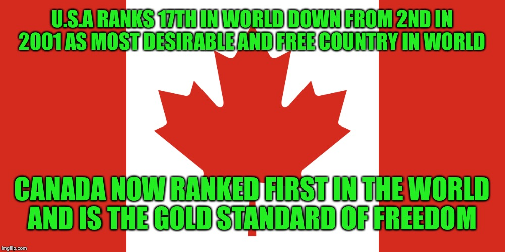 U.S.A RANKS 17TH IN WORLD DOWN FROM 2ND IN 2001 AS MOST DESIRABLE AND FREE COUNTRY IN WORLD CANADA NOW RANKED FIRST IN THE WORLD AND IS THE  | made w/ Imgflip meme maker