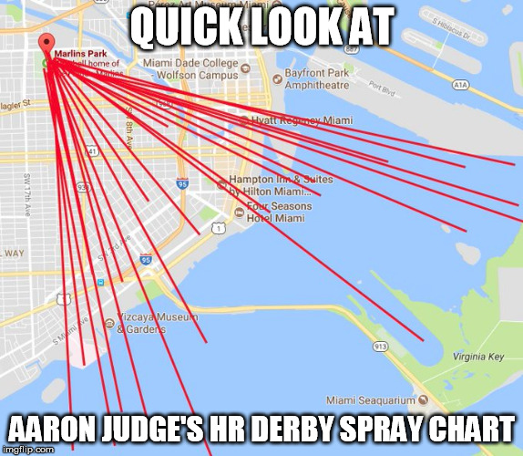 QUICK LOOK AT AARON JUDGE'S HR DERBY SPRAY CHART | image tagged in hr derby,aaron judge | made w/ Imgflip meme maker